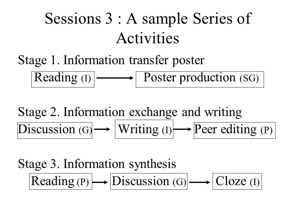 Sessions 3 : A sample Series of Activities