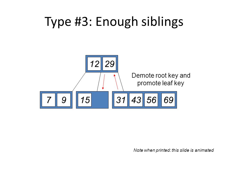 Type #3: Enough siblings