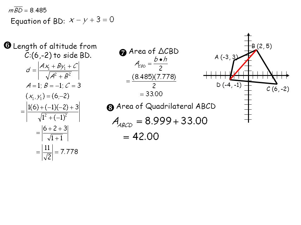    Equation of BD: Length of altitude from C:(6,-2) to side BD.