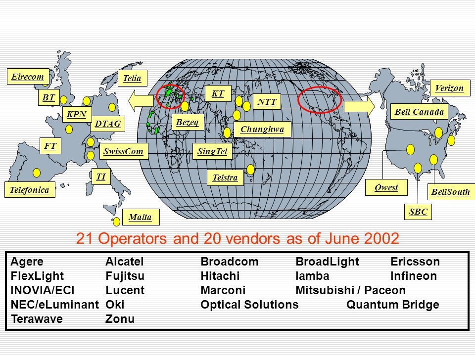 21 Operators and 20 vendors as of June 2002