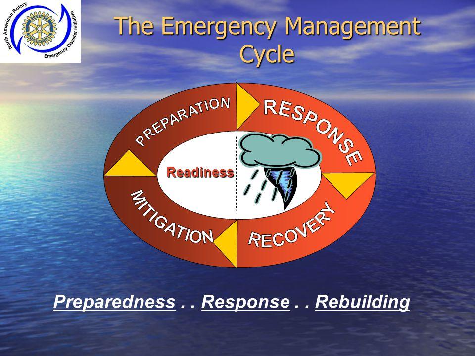 The Emergency Management Cycle