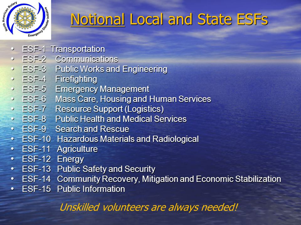Notional Local and State ESFs