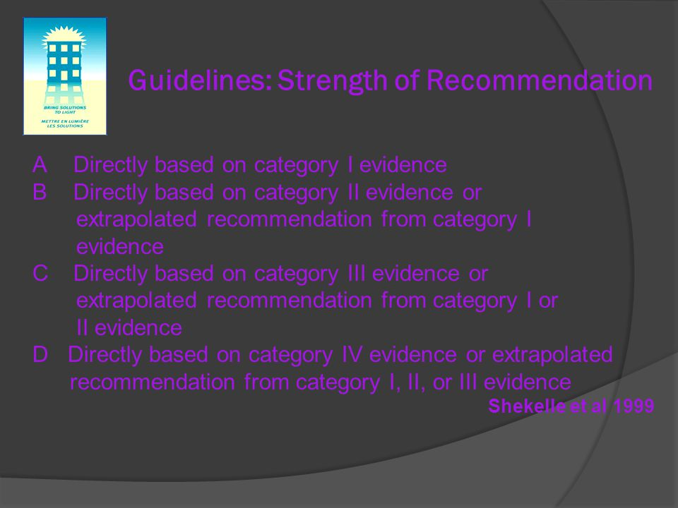 Guidelines: Strength of Recommendation