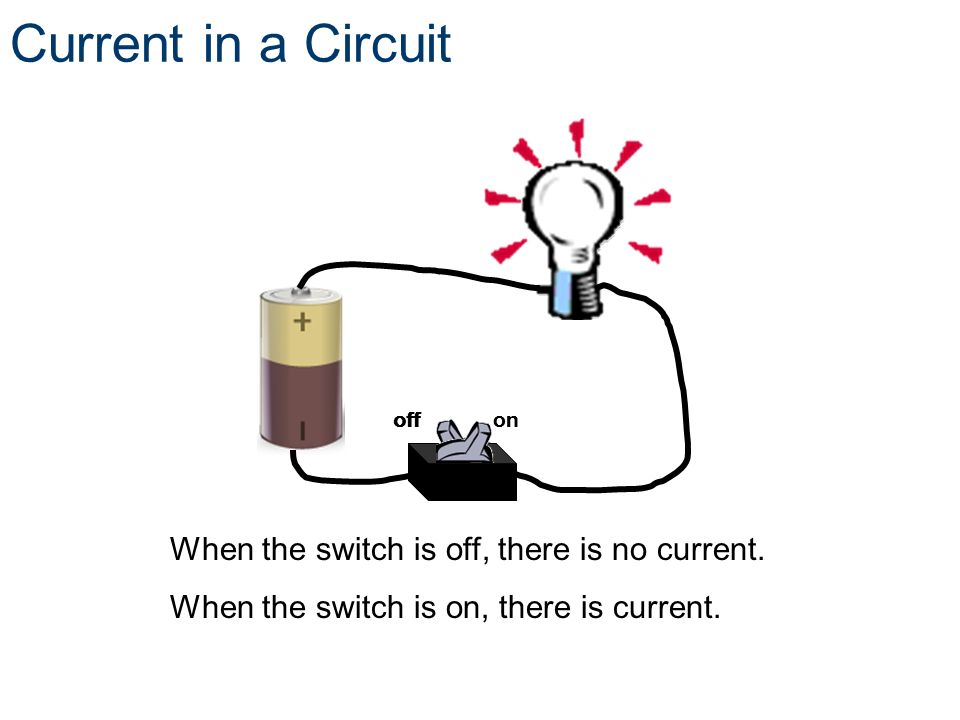 Current in a Circuit When the switch is off, there is no current.