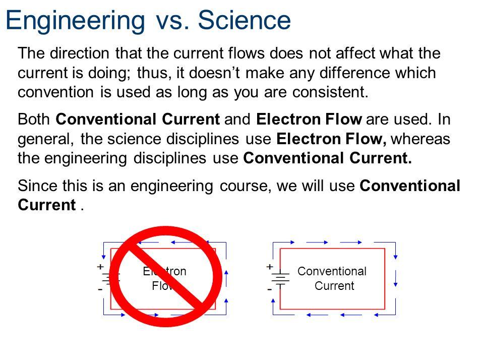 Engineering vs. Science