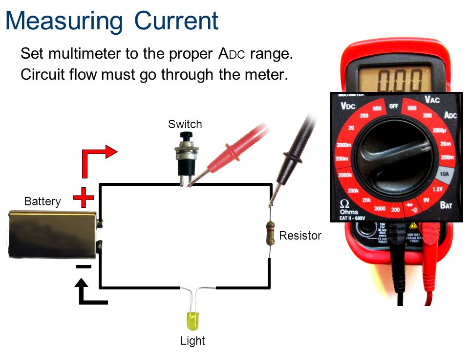 Measuring Current Set multimeter to the proper ADC range. Circuit flow must go through the meter. Switch.