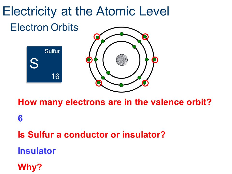 S Electricity at the Atomic Level Electron Orbits