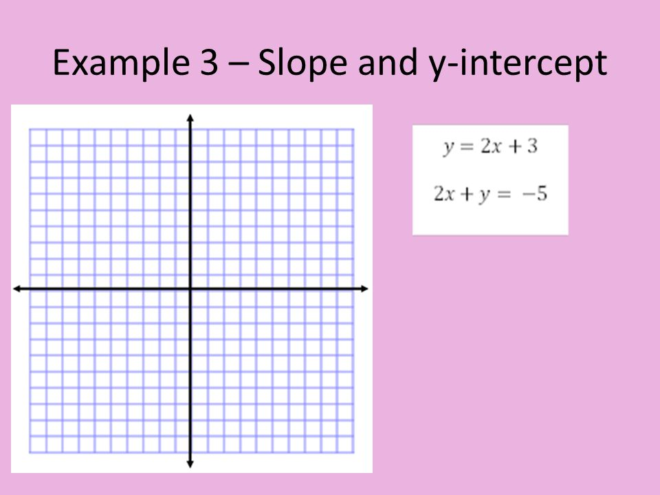Example 3 – Slope and y-intercept