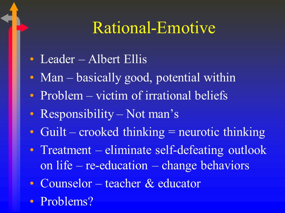 Rational-Emotive Leader – Albert Ellis