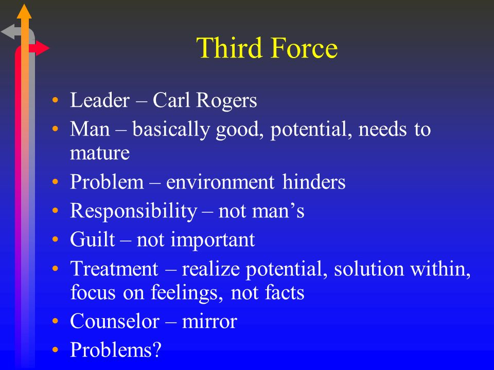 Third Force Leader – Carl Rogers