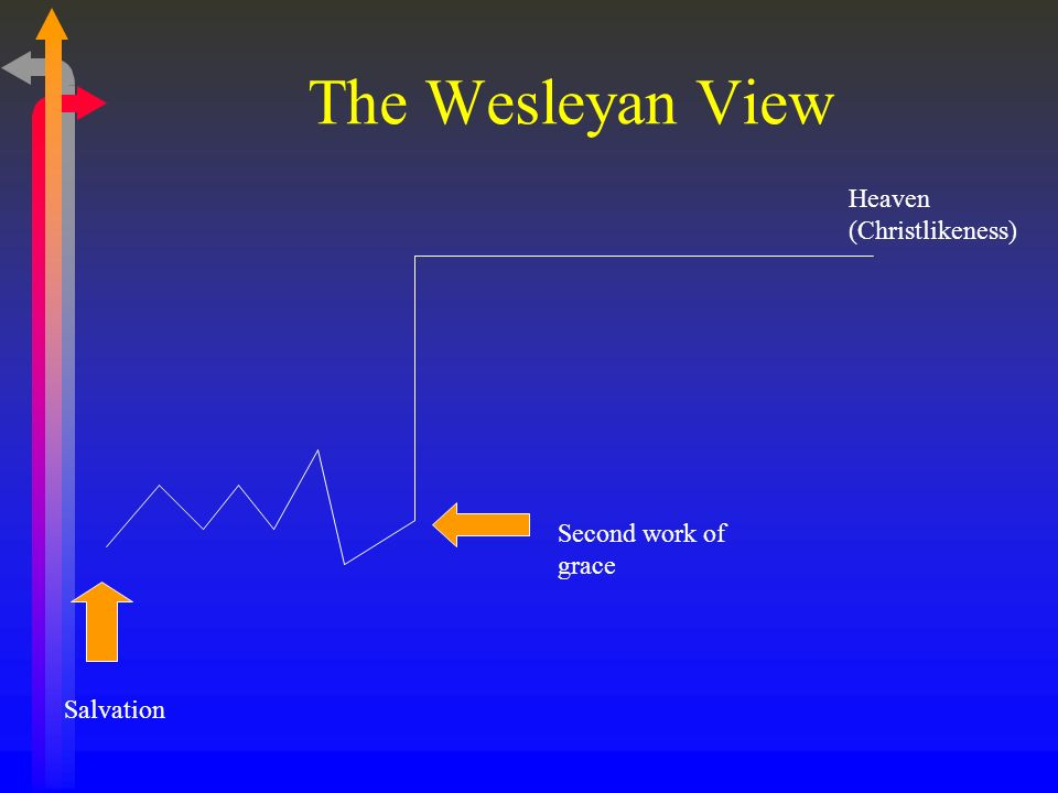 The Wesleyan View Heaven (Christlikeness) Second work of grace