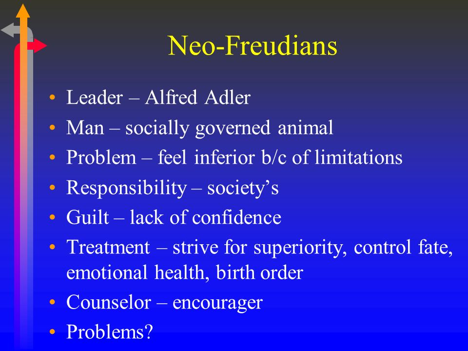 Neo-Freudians Leader – Alfred Adler Man – socially governed animal