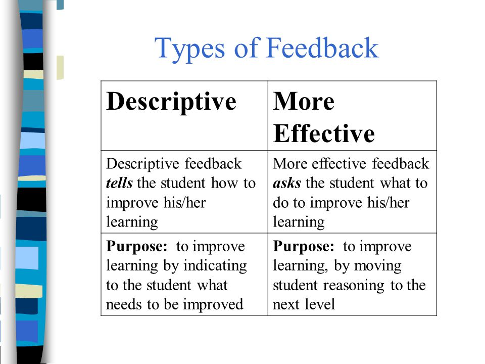 Types of Feedback Descriptive More Effective