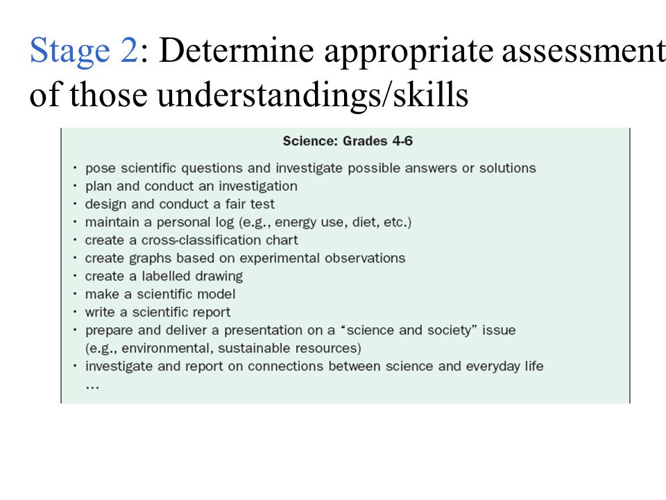 Stage 2: Determine appropriate assessment of those understandings/skills