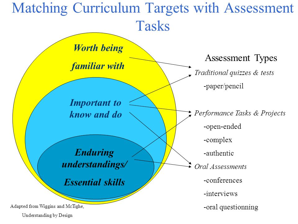Matching Curriculum Targets with Assessment Tasks