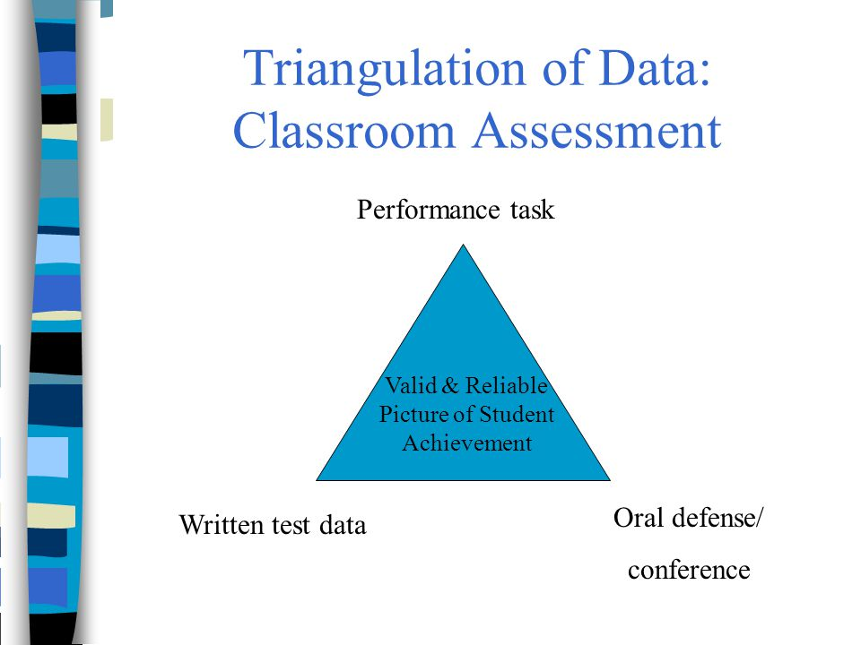 Triangulation of Data: Classroom Assessment