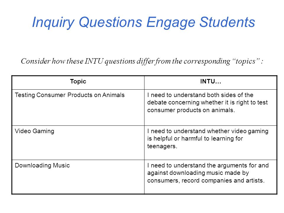 Inquiry Questions Engage Students