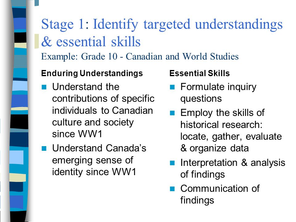 canadas emerging identity Horizons canada's emerging identity 2nd edition was written to support bc social studies grade 10 curriculum and also supports the unique challenges teaching socials 11 previously called.