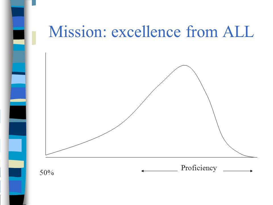 Mission: excellence from ALL