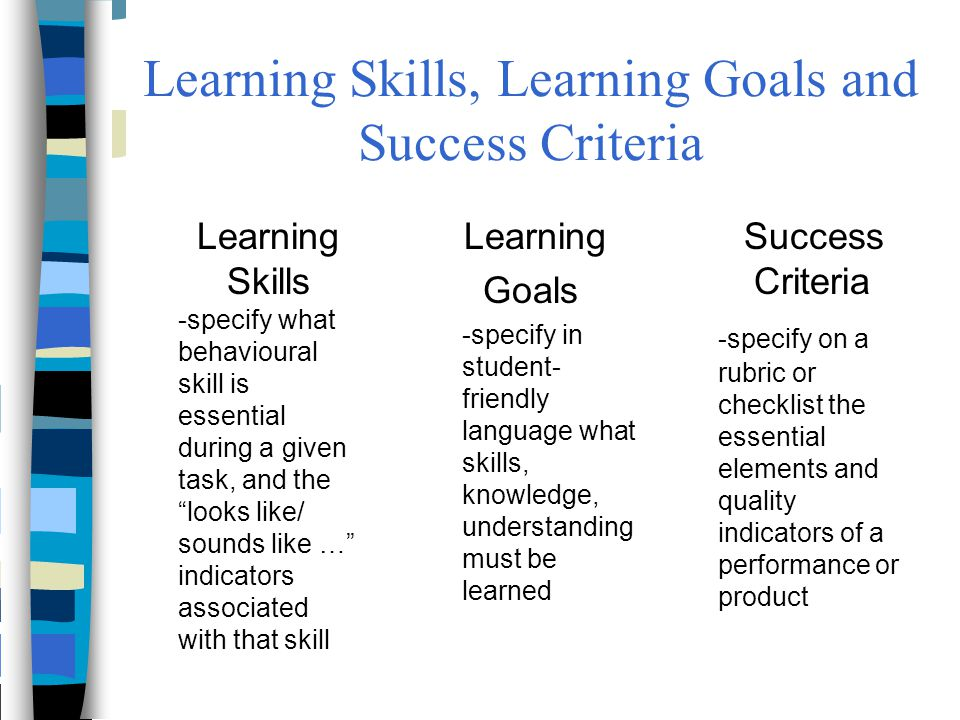 Learning Skills, Learning Goals and Success Criteria