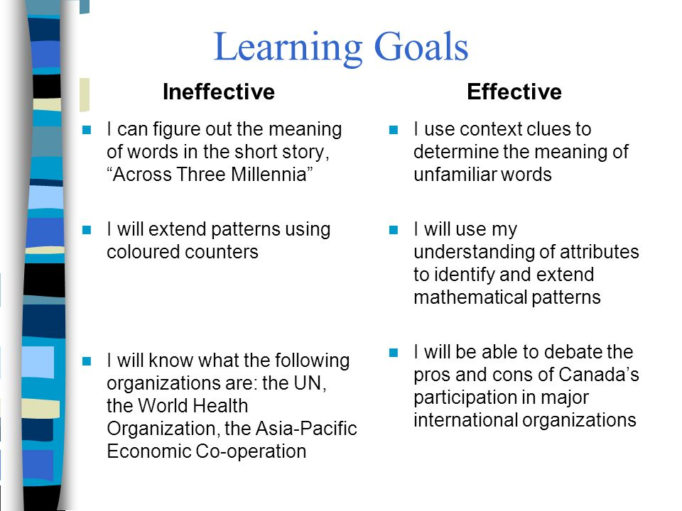 Learning Goals Ineffective Effective