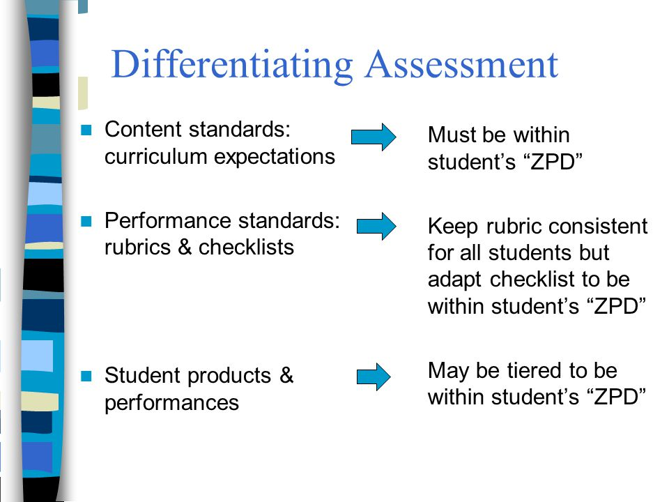 Differentiating Assessment
