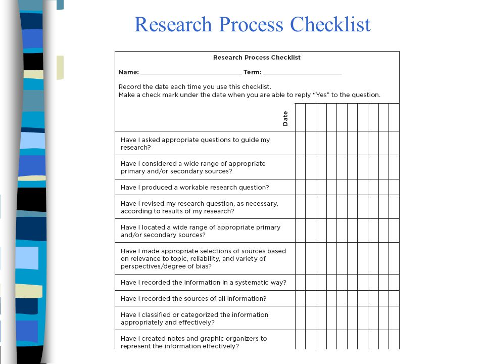 Research Process Checklist