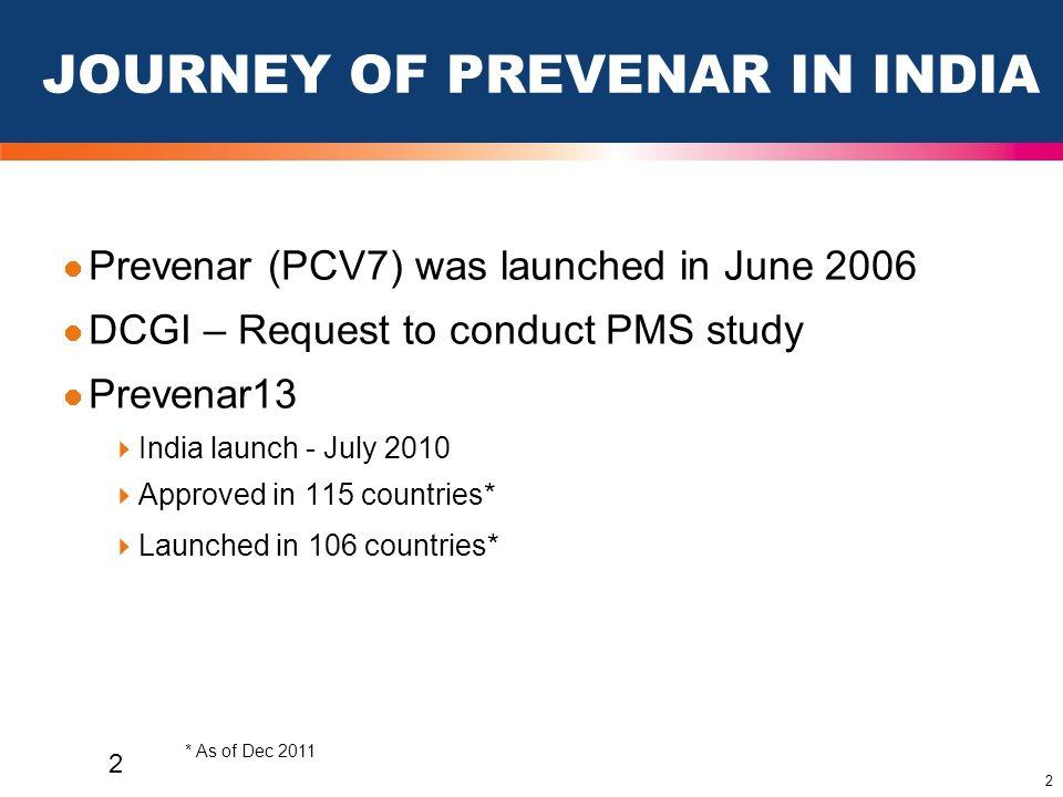 JOURNEY OF PREVENAR IN INDIA
