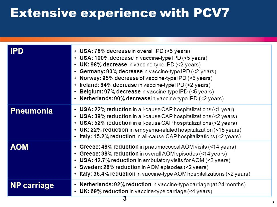Extensive experience with PCV7