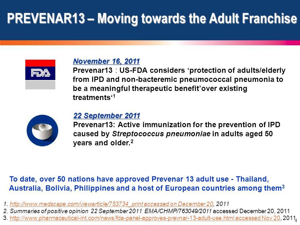 PREVENAR13 – Moving towards the Adult Franchise