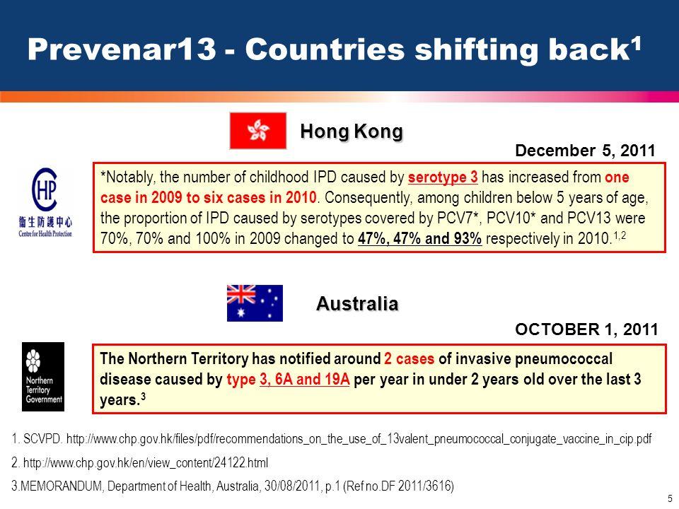 Prevenar13 - Countries shifting back1