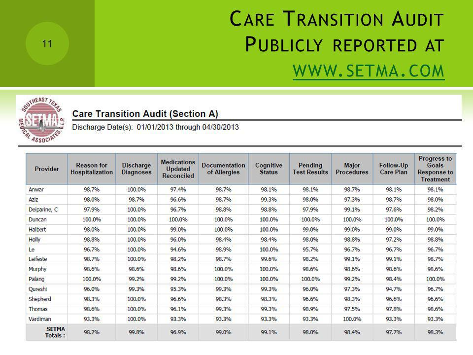 Care Transition Audit Publicly reported at www.setma.com