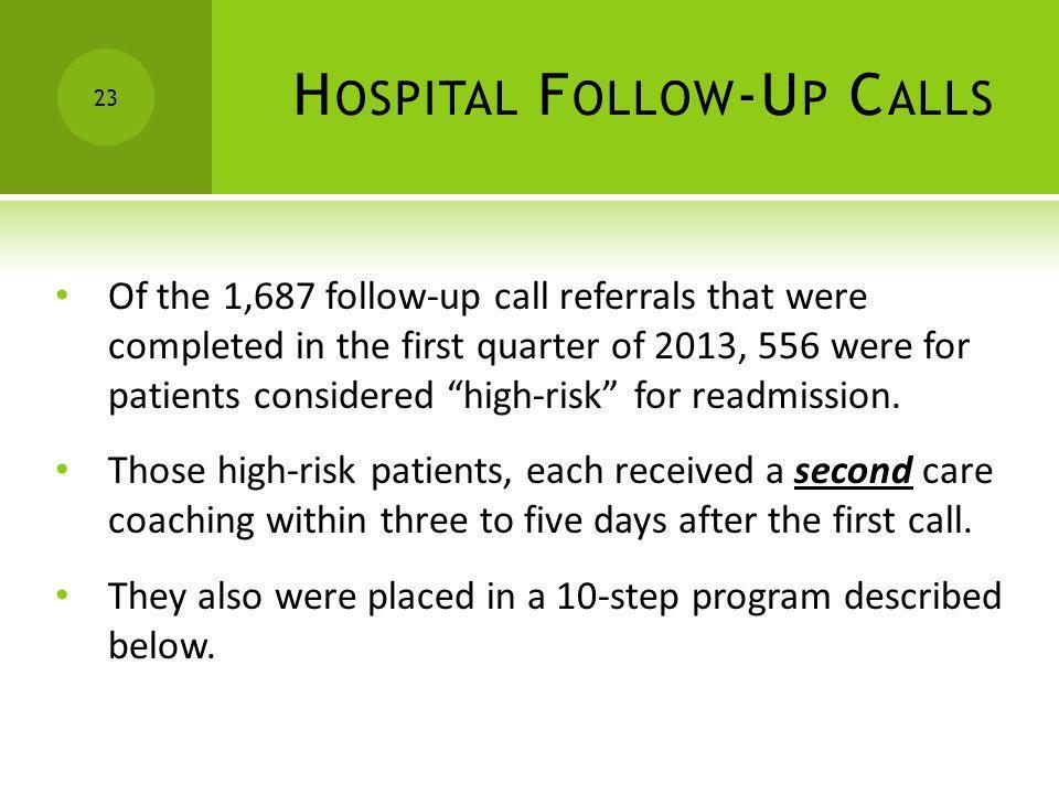 Hospital Follow-Up Calls