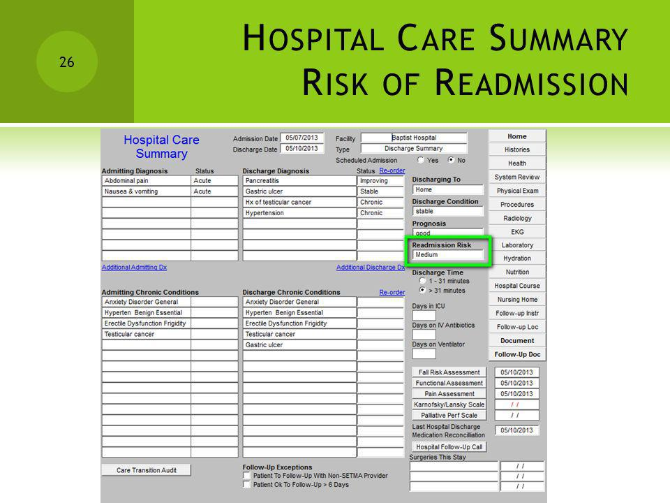 Hospital Care Summary Risk of Readmission