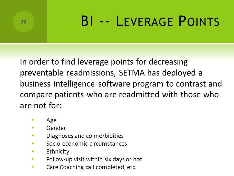 BI -- Leverage Points