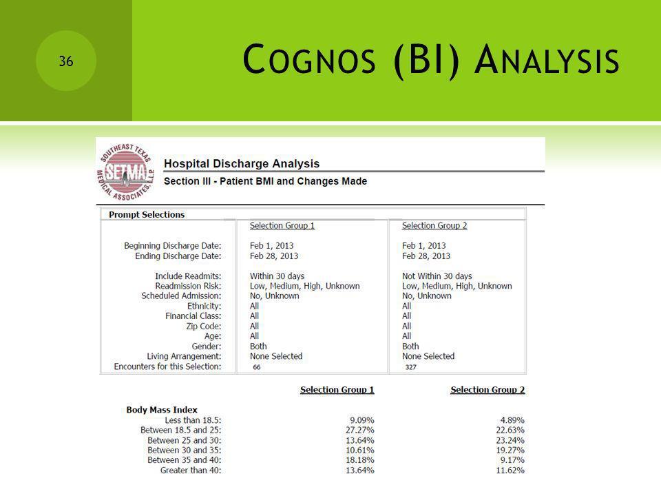 Cognos (BI) Analysis