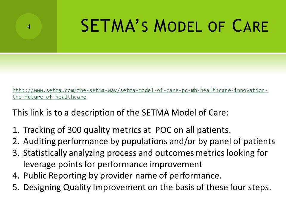 SETMA's Model of Care http://www.setma.com/the-setma-way/setma-model-of-care-pc-mh-healthcare-innovation-the-future-of-healthcare.