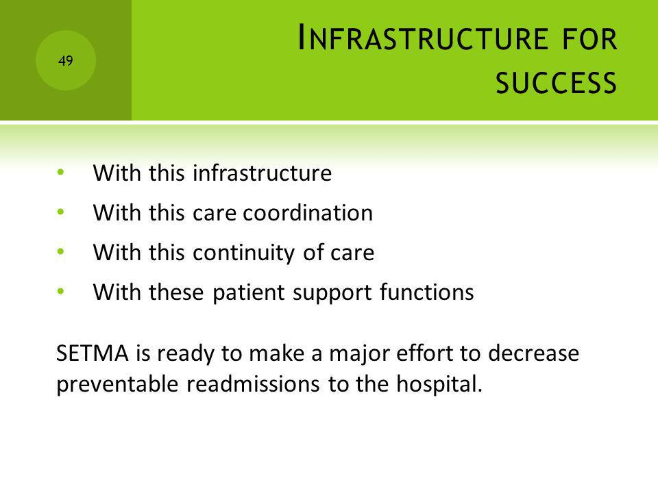 Infrastructure for success
