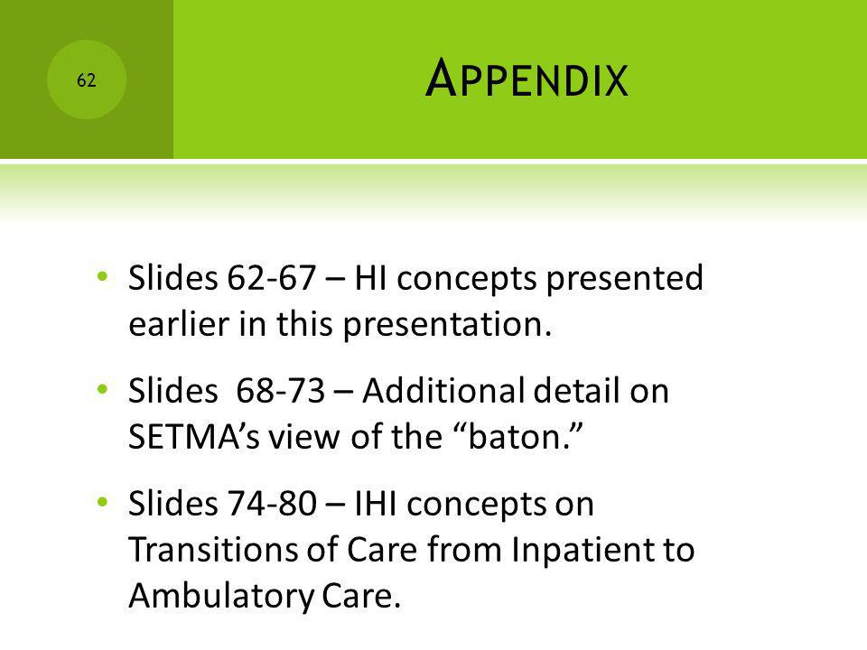 Appendix Slides 62-67 – HI concepts presented earlier in this presentation. Slides 68-73 – Additional detail on SETMA's view of the baton.