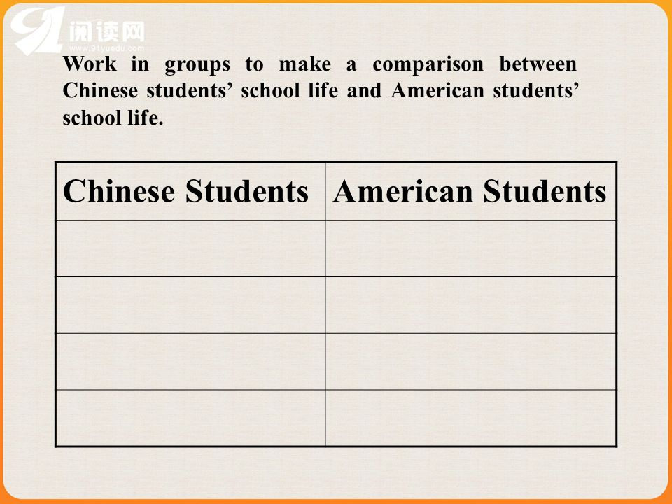 Chinese Students American Students