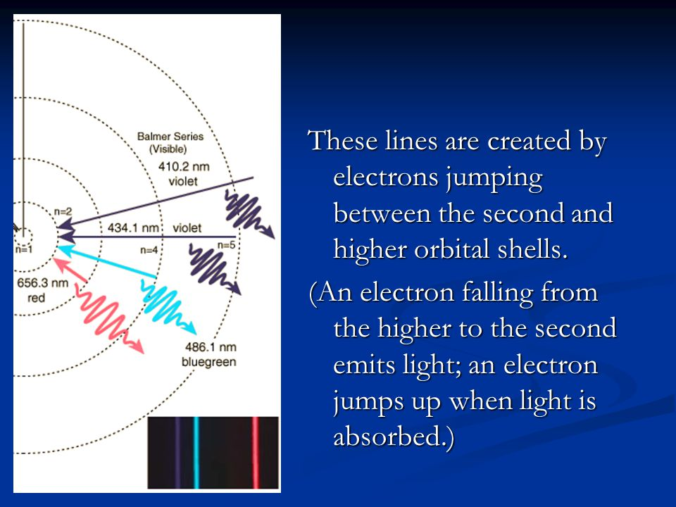 These lines are created by electrons jumping between the second and higher orbital shells.
