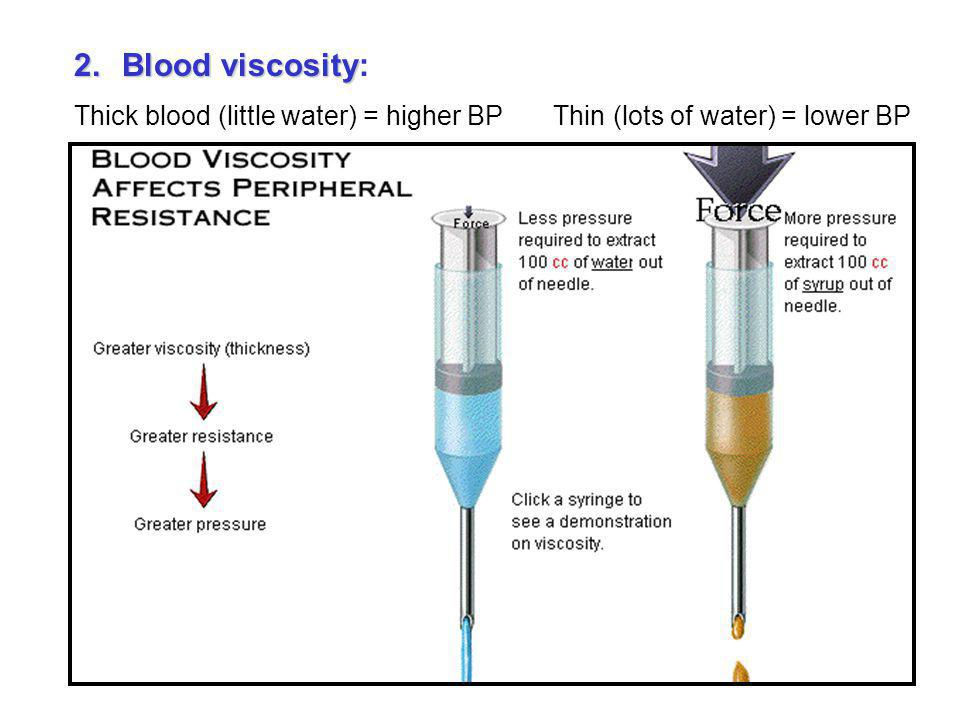 Blood viscosity: Thick blood (little water) = higher BP Thin (lots of water) = lower BP.
