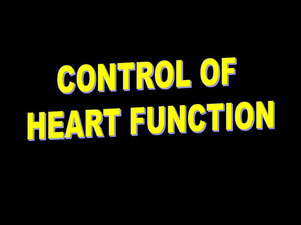 CONTROL OF HEART FUNCTION