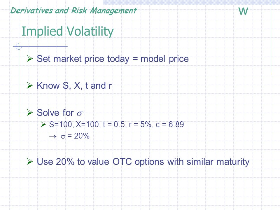 Implied Volatility Set market price today = model price