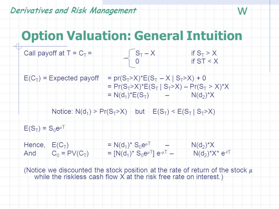 Option Valuation: General Intuition