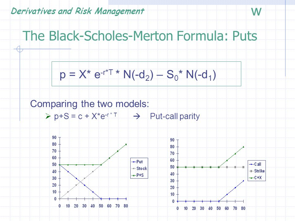 The Black-Scholes-Merton Formula: Puts