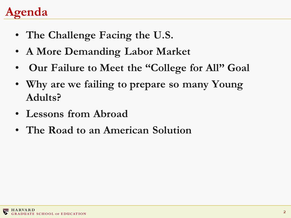 Agenda The Challenge Facing the U.S. A More Demanding Labor Market