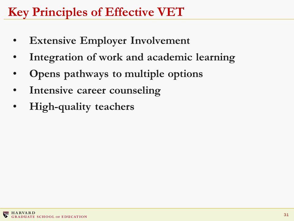 Key Principles of Effective VET