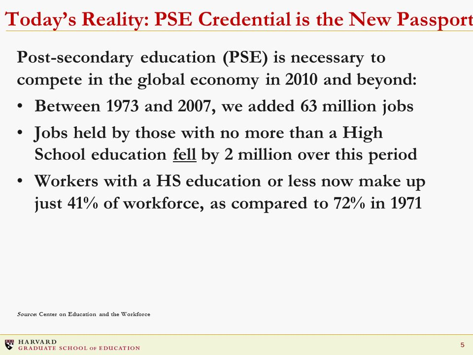 Today's Reality: PSE Credential is the New Passport