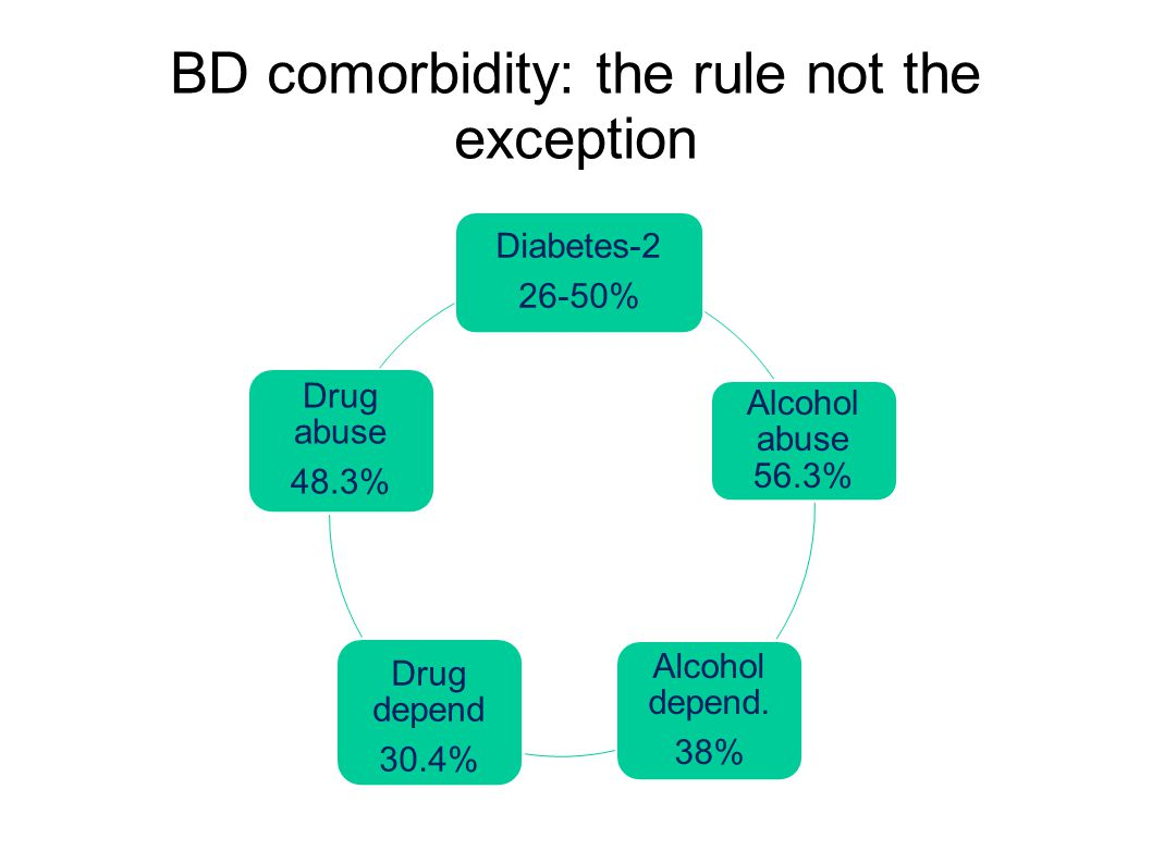 BD comorbidity: the rule not the exception